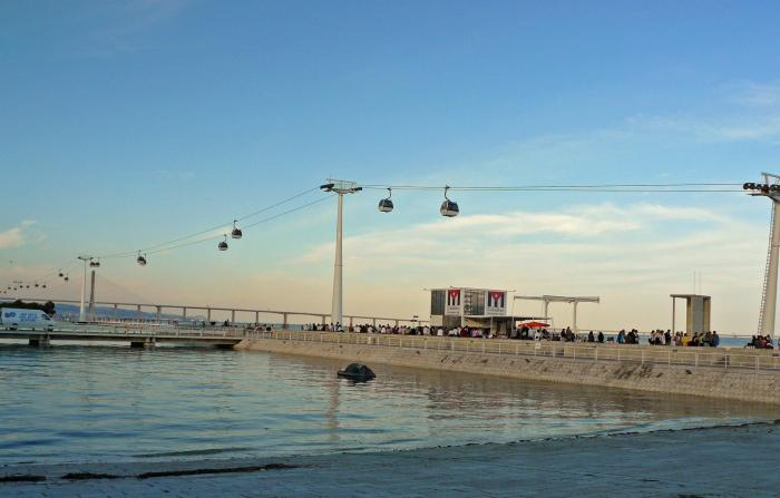 View of Lisbon cable car over the river Tagus